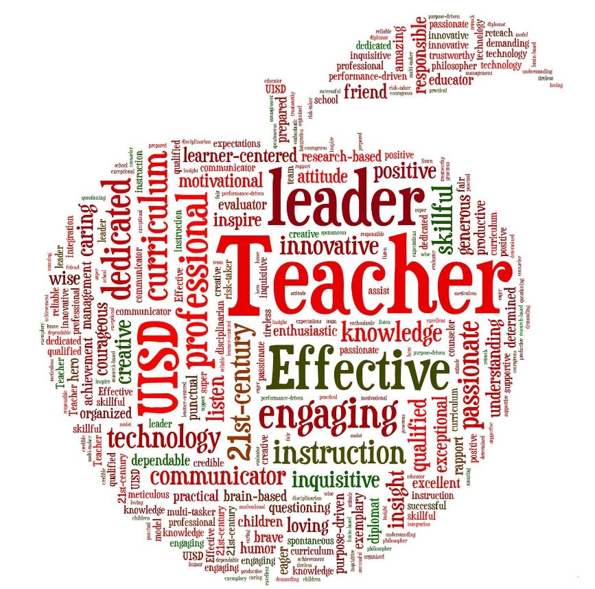 word cloud of what teacher means